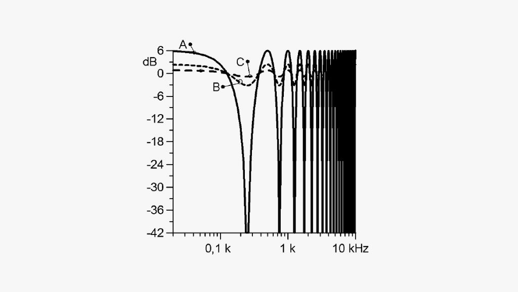DPA-Comb-filtering-mic-uni-01-L